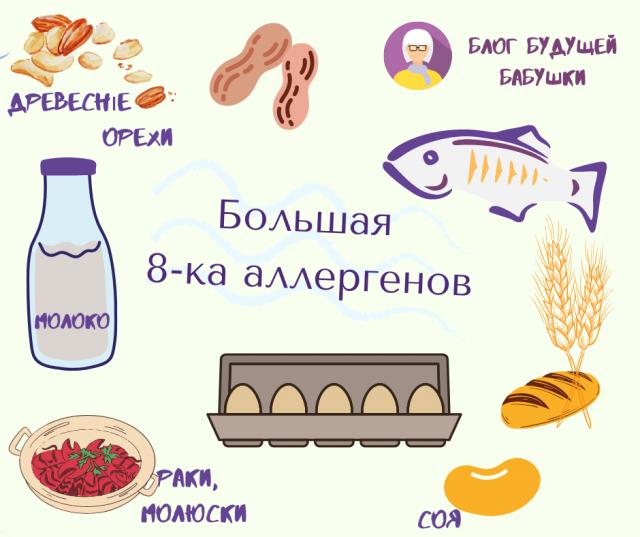 аллергические продукты у грудничков